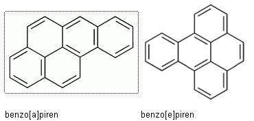 benzopireny